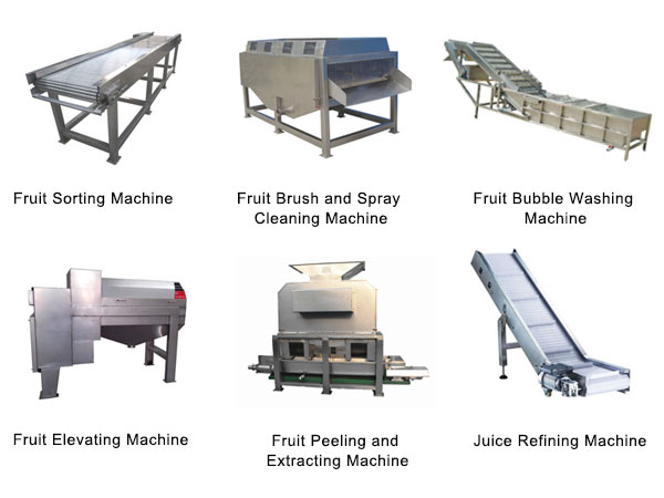 Complete set of equipment for fruit juice processing line, Juice making equipment and juice making machines for sale