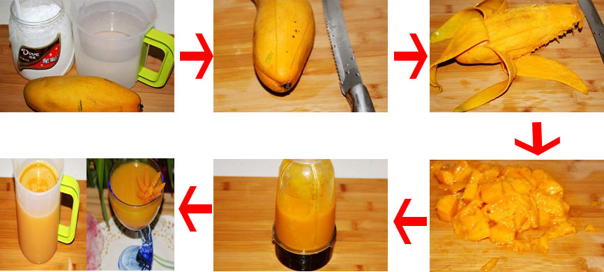 How to make mango juice at home?